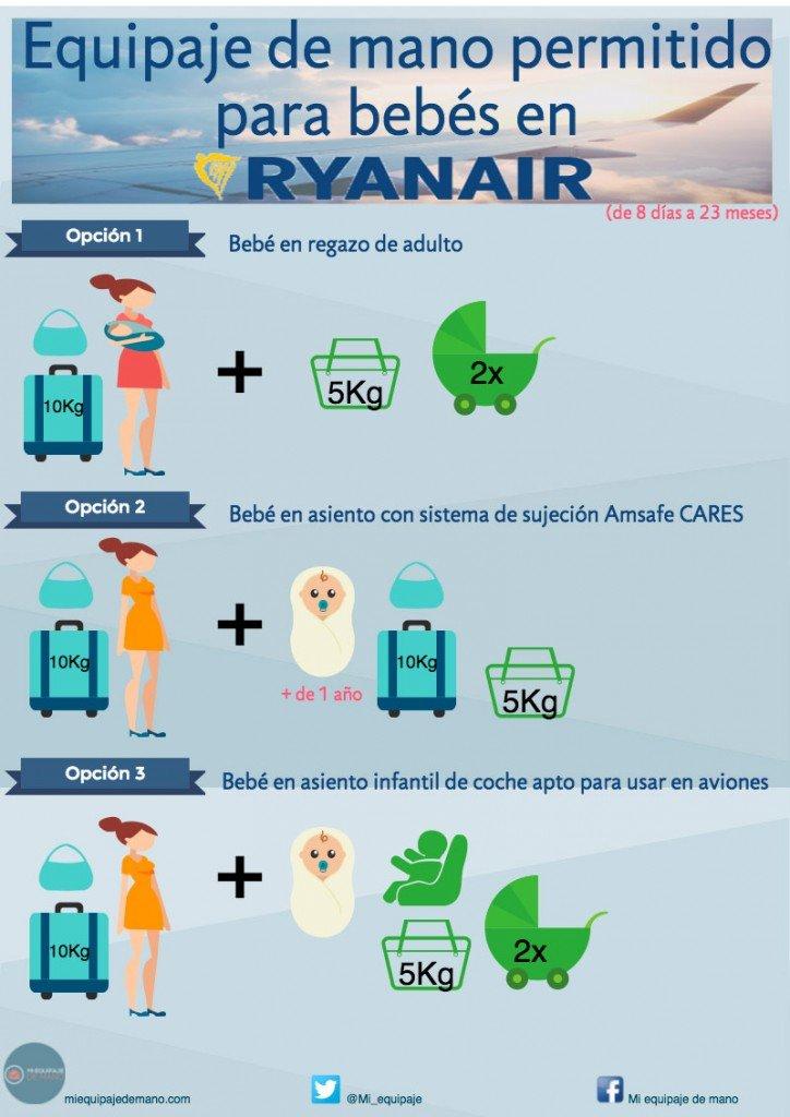 Equipaje de mano niños y bebes Ryanair