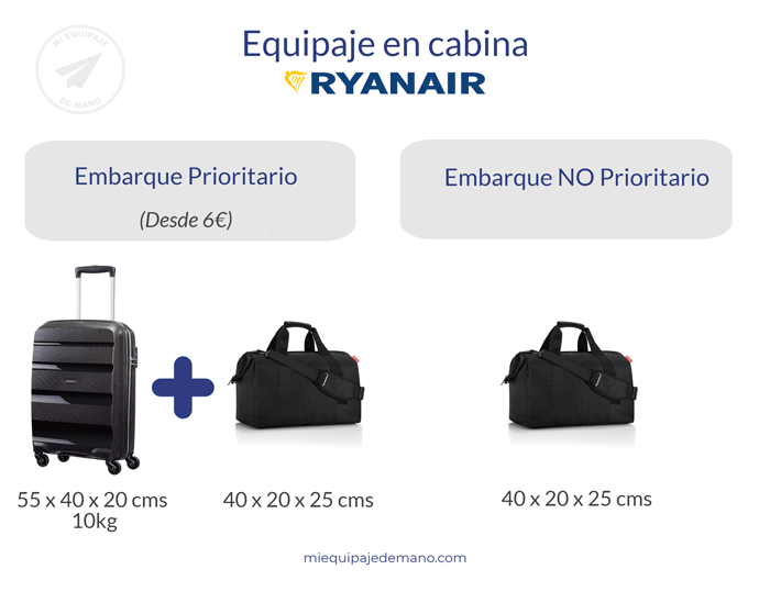 equipaje de mano Ryanair cambios