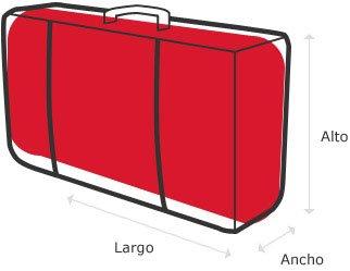 Medidas de maleta facturada en Iberia