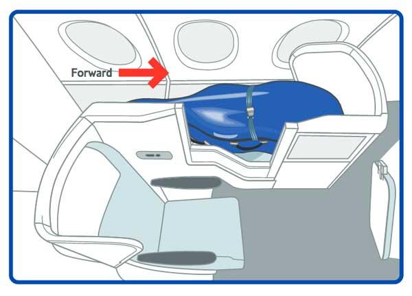 Instrumento musical en avión