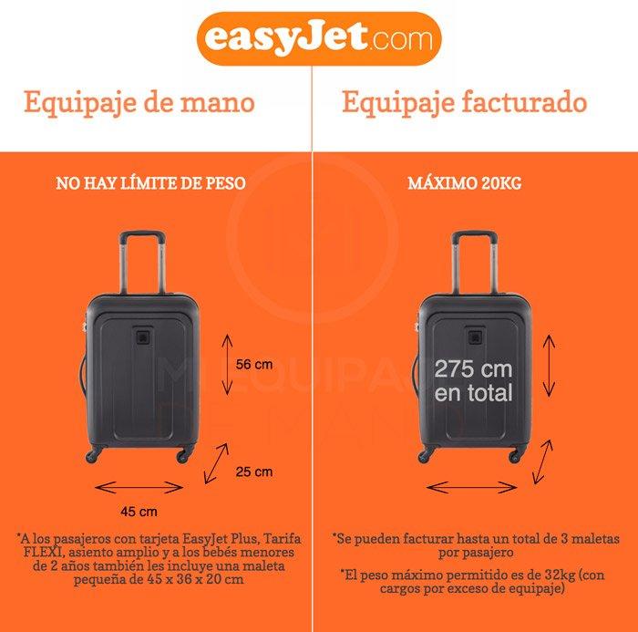 Medidas equipaje EasyJet