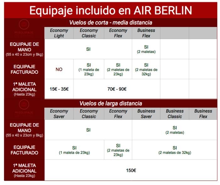 Equipaje incluido en air berlin